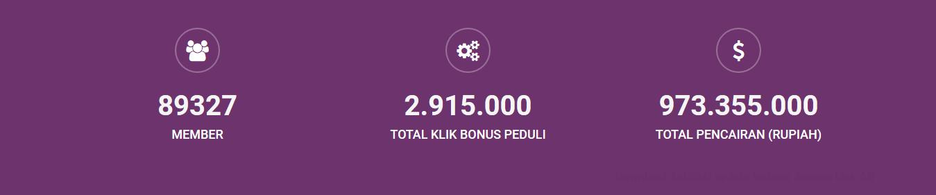 Klik bonus