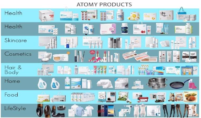 produk bisnis atomy