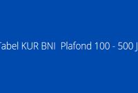 Tabel KUR BNI Terbaru Untuk Plafond 100 Sampai 500 Juta