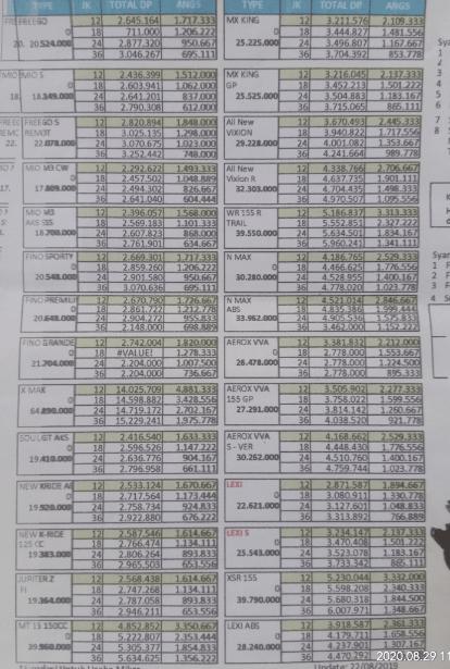 tabel kredit motor honda di pegadaian
