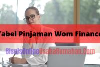 Tabel Pinjaman Wom Finance Terbaru Serta Syaratnya !
