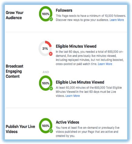 kriteria bisa Live Streaming Game Di Facebook